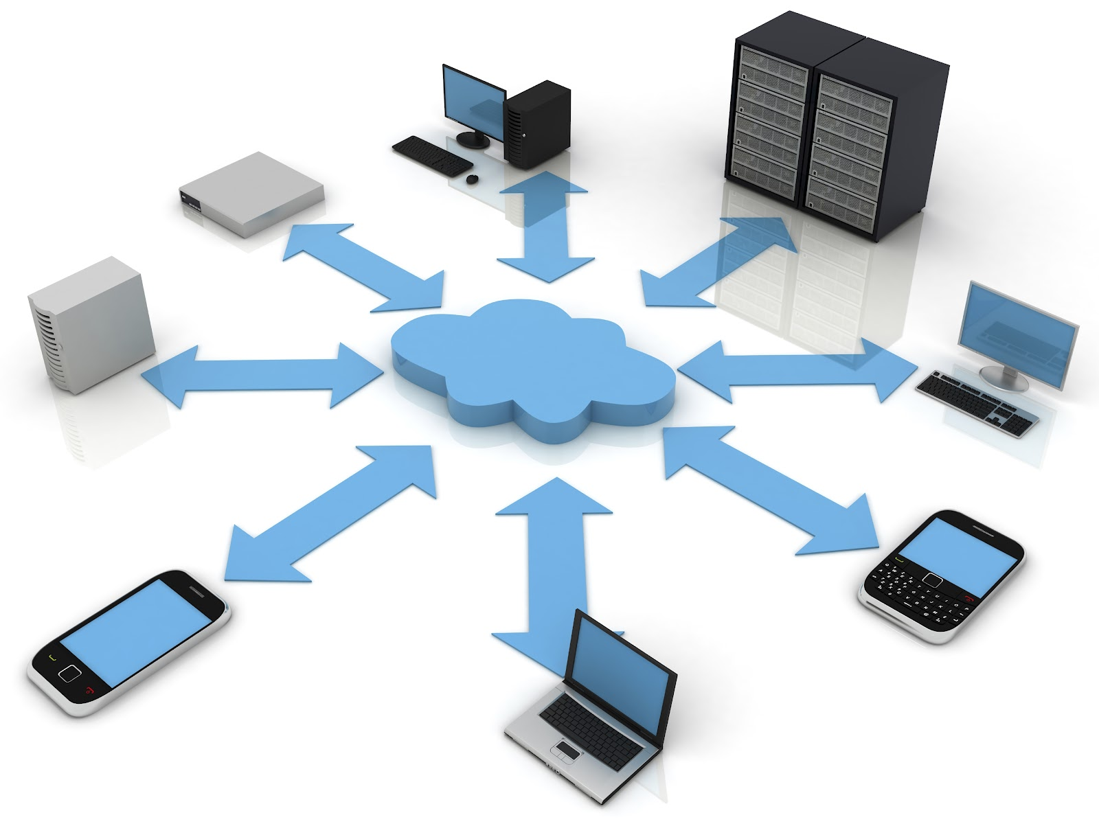 it based information systems leading to improved